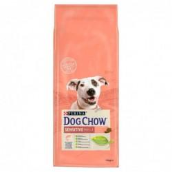 PURINA DOG CHOW SENSITIVE...