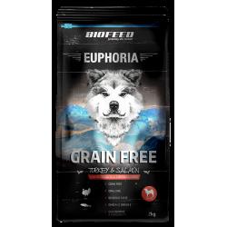 BIOFEED Euphoria Adult Dog...